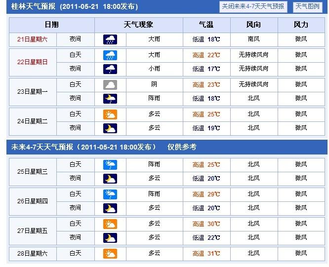 21至28日桂林天气.jpg