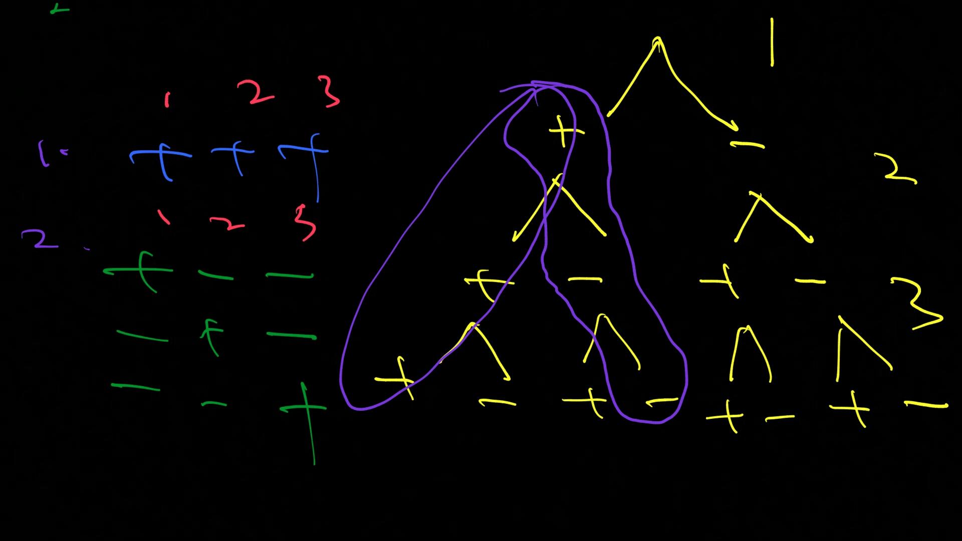 Critical Thinking 2_15.jpg